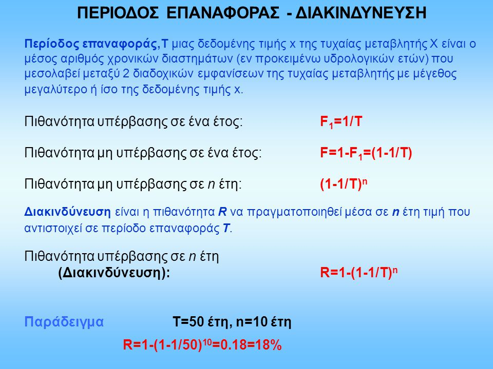ΠΕΡΙΟΔΟΣ ΕΠΑΝΑΦΟΡΑΣ - ΔΙΑΚΙΝΔΥΝΕΥΣΗ
