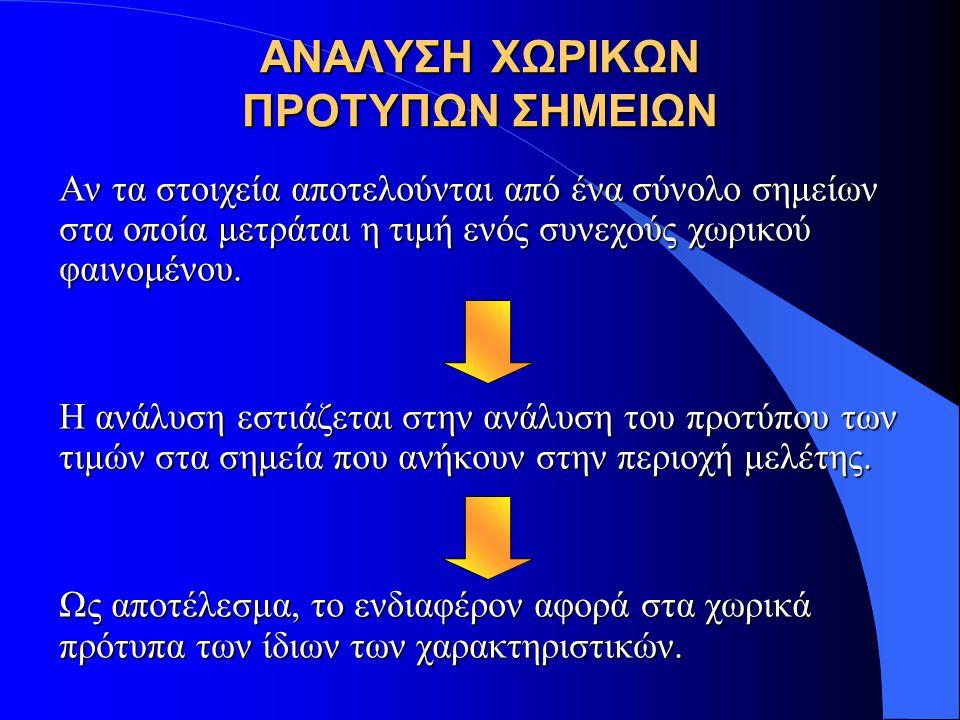 ΑΝΑΛΥΣΗ ΧΩΡΙΚΩΝ ΠΡΟΤΥΠΩΝ ΣΗΜΕΙΩΝ