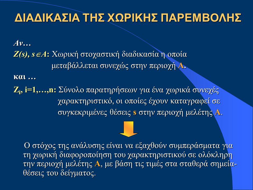 ΔΙΑΔΙΚΑΣΙΑ ΤΗΣ ΧΩΡΙΚΗΣ ΠΑΡΕΜΒΟΛΗΣ