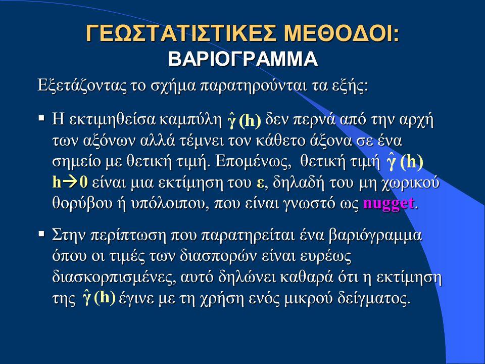 ΓΕΩΣΤΑΤΙΣΤΙΚΕΣ ΜΕΘΟΔΟΙ: ΒΑΡΙΟΓΡΑΜΜΑ