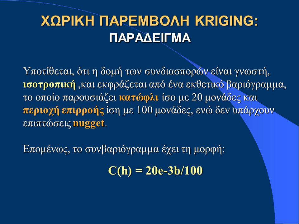 ΧΩΡΙΚΗ ΠΑΡΕΜΒΟΛΗ KRIGING: ΠΑΡΑΔΕΙΓΜΑ