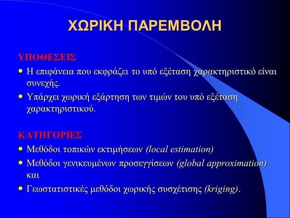 ΧΩΡΙΚΗ ΠΑΡΕΜΒΟΛΗ ΥΠΟΘΕΣΕΙΣ