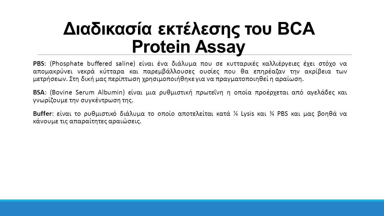Διαδικασία εκτέλεσης του BCA Protein Assay