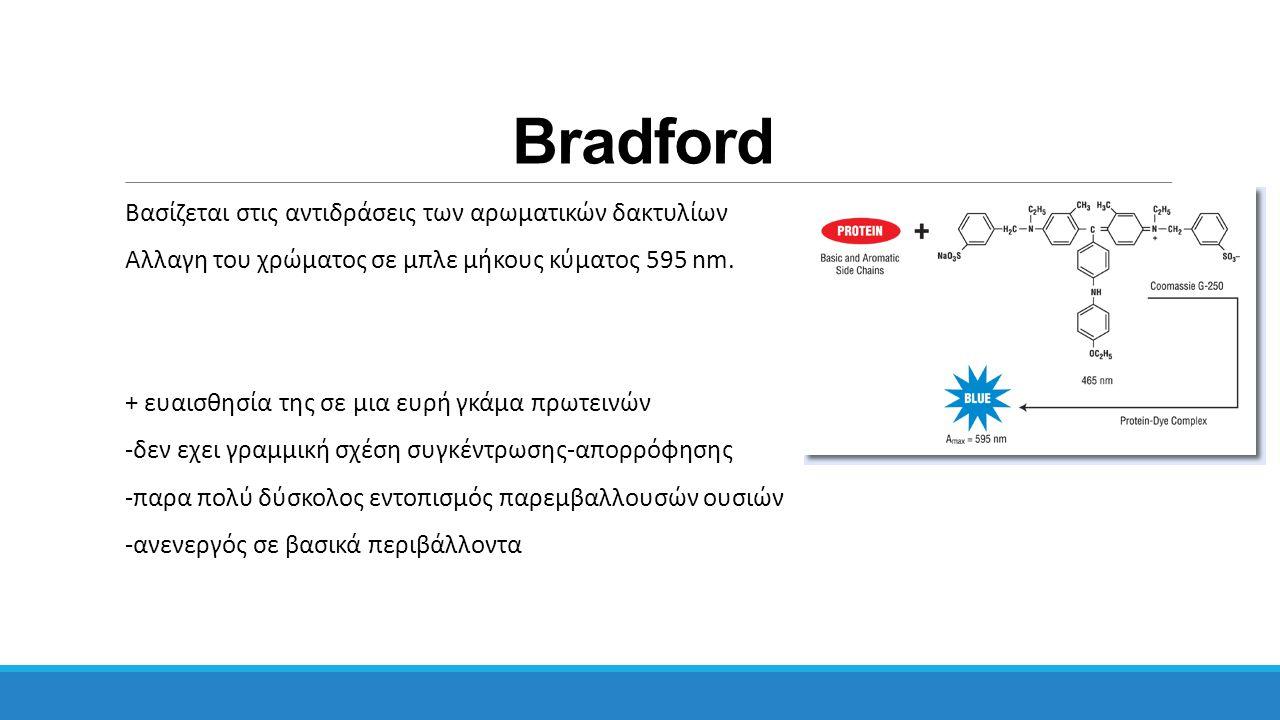 Bradford Βασίζεται στις αντιδράσεις των αρωματικών δακτυλίων