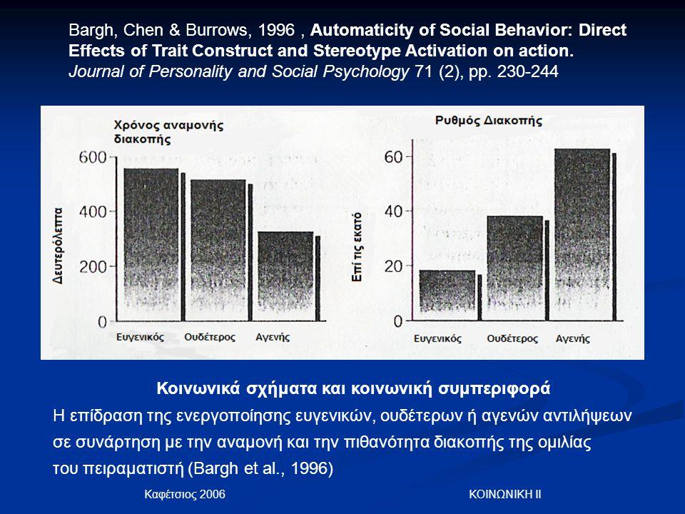 Κοινωνικά σχήματα και κοινωνική συμπεριφορά