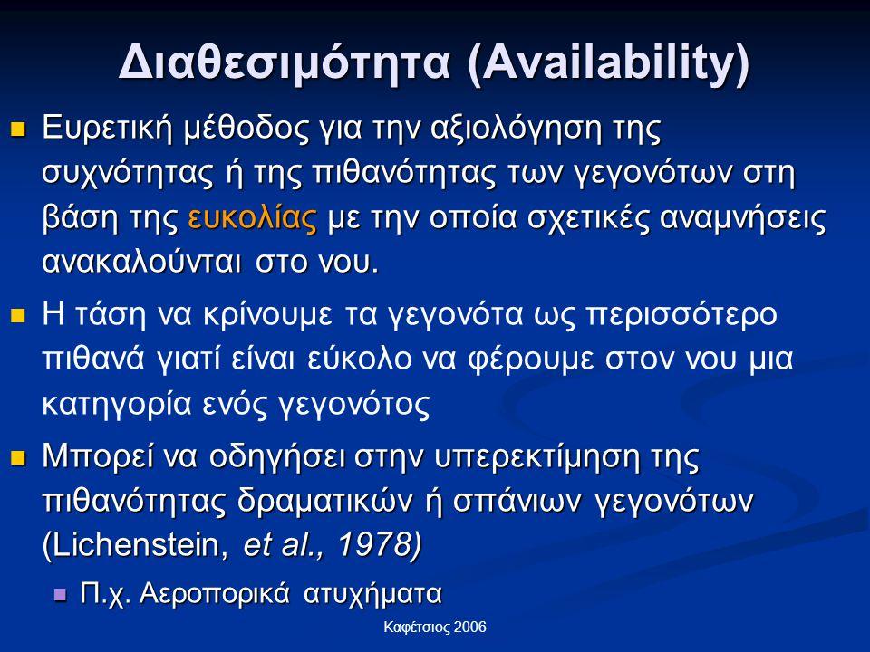 Διαθεσιμότητα (Availability)