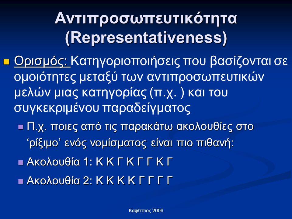 Αντιπροσωπευτικότητα (Representativeness)