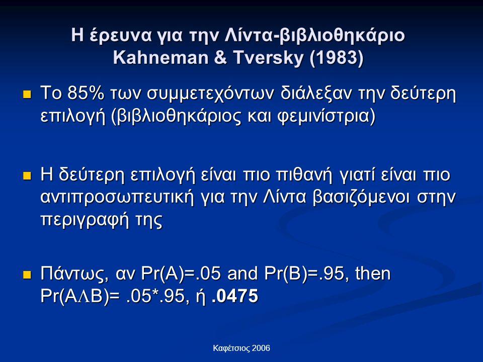 Η έρευνα για την Λίντα-βιβλιοθηκάριο Kahneman & Tversky (1983)