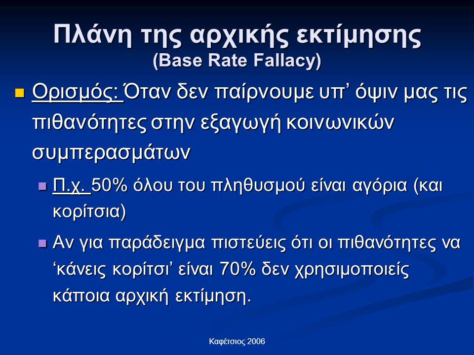 Πλάνη της αρχικής εκτίμησης (Base Rate Fallacy)