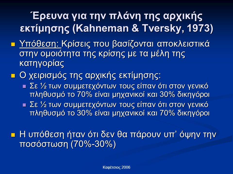 Έρευνα για την πλάνη της αρχικής εκτίμησης (Kahneman & Tversky, 1973)