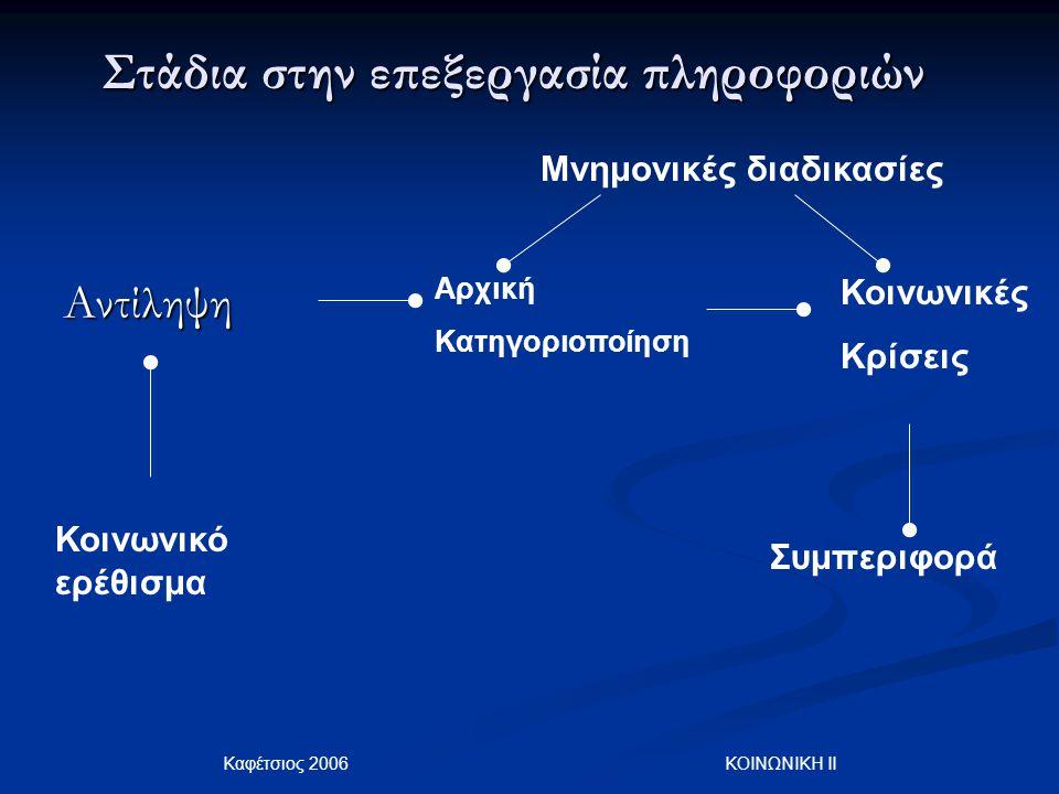 Στάδια στην επεξεργασία πληροφοριών