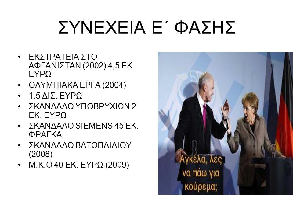 ΣΥΝΕΧΕΙΑ Ε΄ ΦΑΣΗΣ ΕΚΣΤΡΑΤΕΙΑ ΣΤΟ ΑΦΓΑΝΙΣΤΑΝ (2002) 4,5 ΕΚ. ΕΥΡΩ