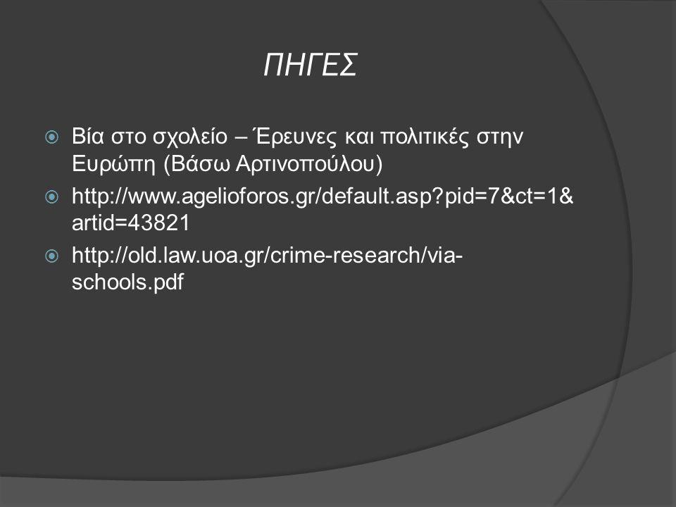ΠΗΓΕΣ Βία στο σχολείο – Έρευνες και πολιτικές στην Ευρώπη (Βάσω Αρτινοπούλου) http://www.agelioforos.gr/default.asp pid=7&ct=1&artid=43821.