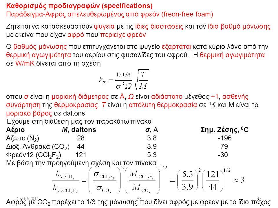 Καθορισμός προδιαγραφών (specifications)