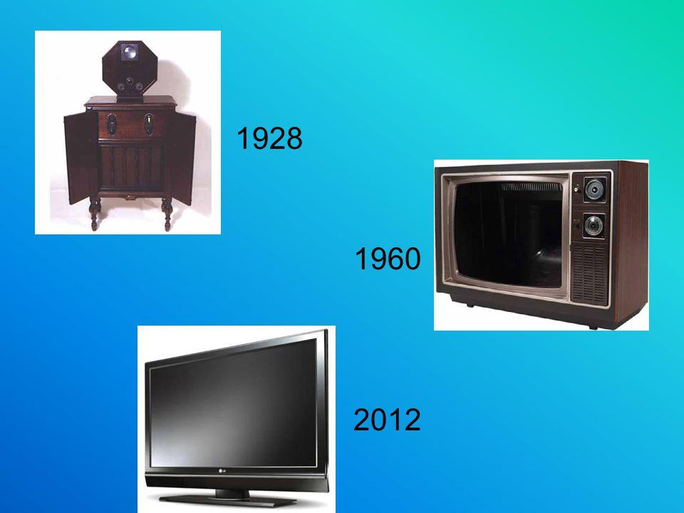 1928 1960 2012