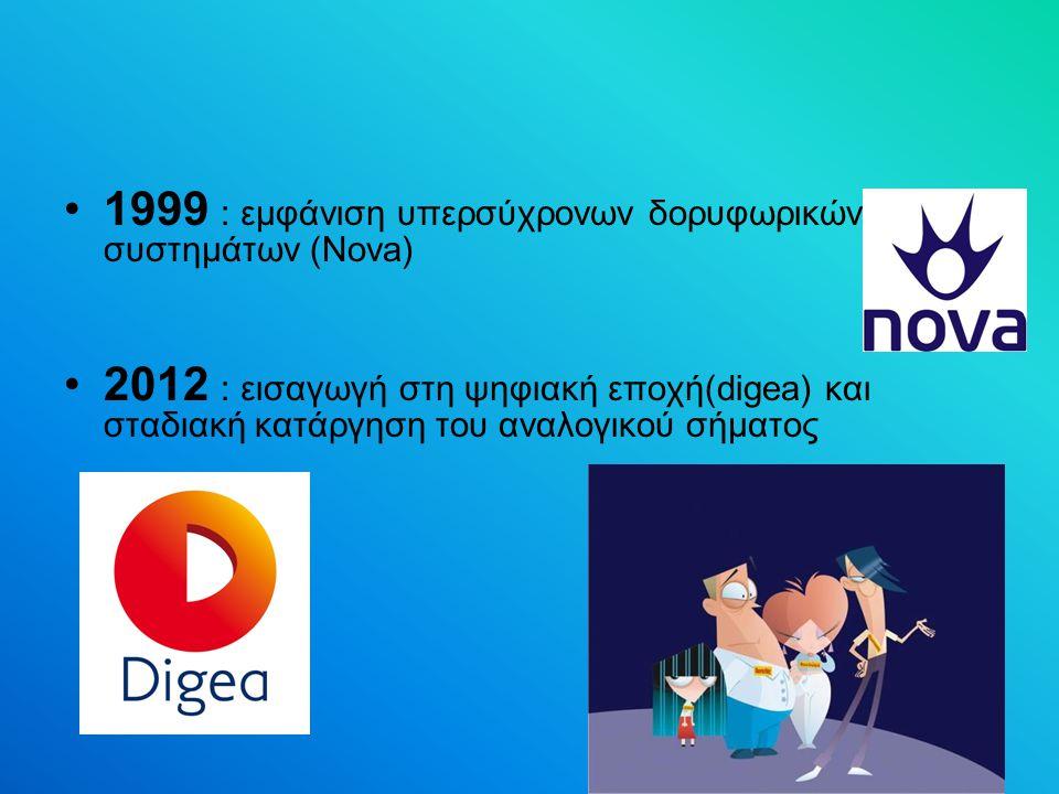 1999 : εμφάνιση υπερσύχρονων δορυφωρικών συστημάτων (Nova)