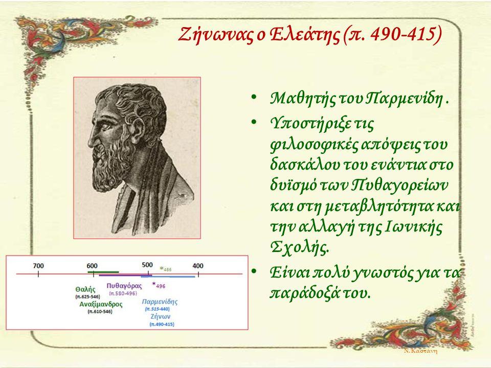 Ζήνωνας ο Ελεάτης (π. 490-415) Μαθητής του Παρμενίδη .