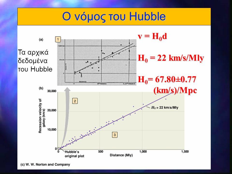 Ο νόμος του Hubble v = H0d H0 = 22 km/s/Mly Η0= 67.80±0.77 (km/s)/Mpc
