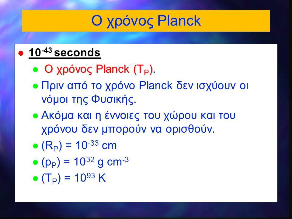 Ο χρόνος Planck 10-43 seconds Ο χρόνος Planck (TP).
