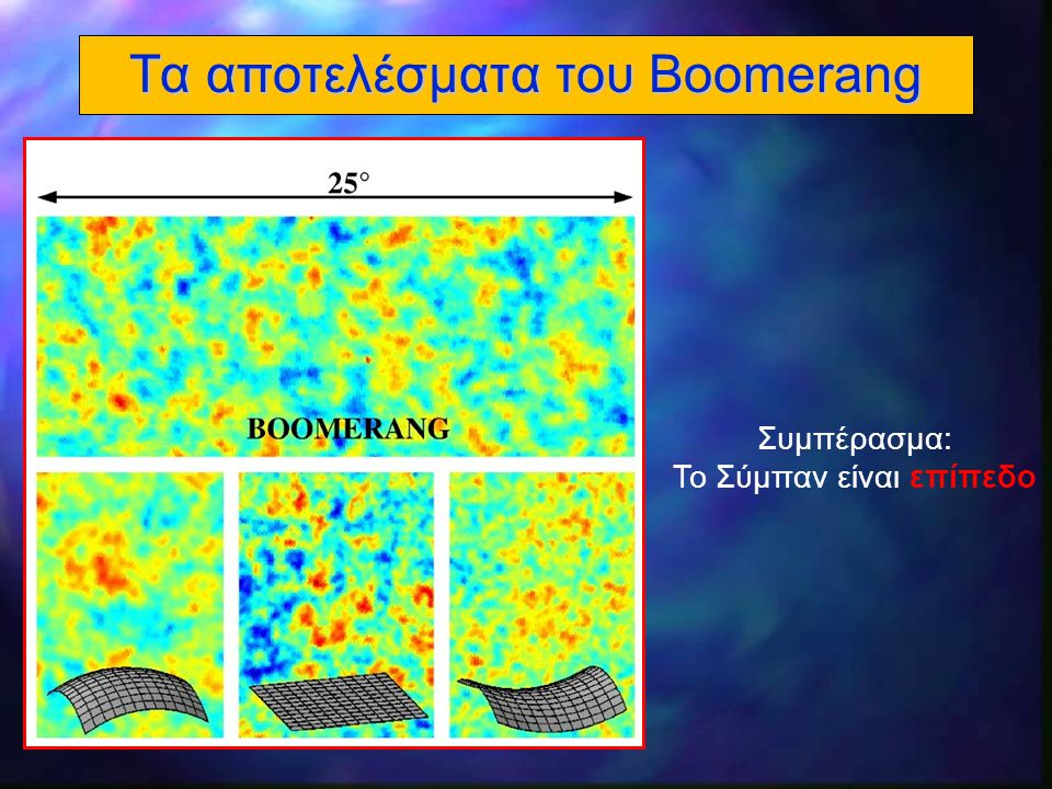 Τα αποτελέσματα του Boomerang