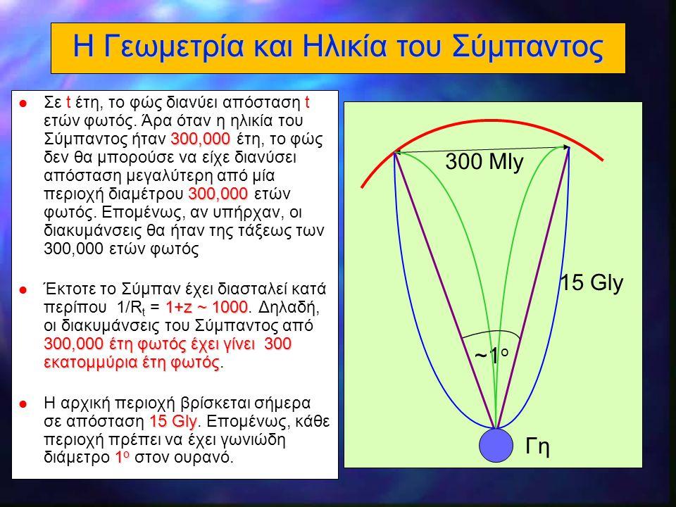 Η Γεωμετρία και Ηλικία του Σύμπαντος
