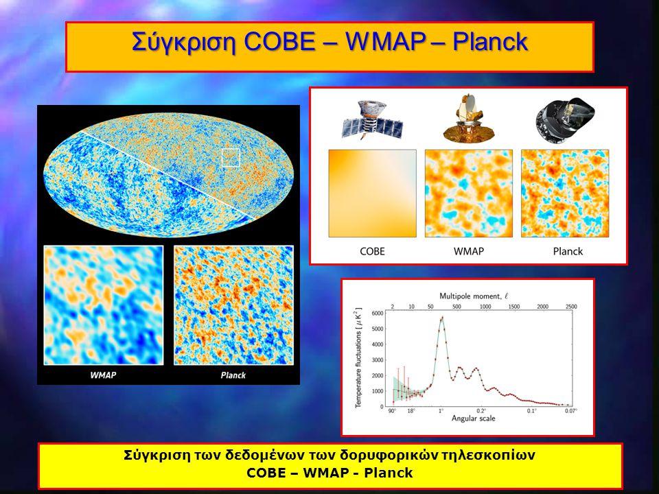 Σύγκριση των δεδομένων των δορυφορικών τηλεσκοπίων