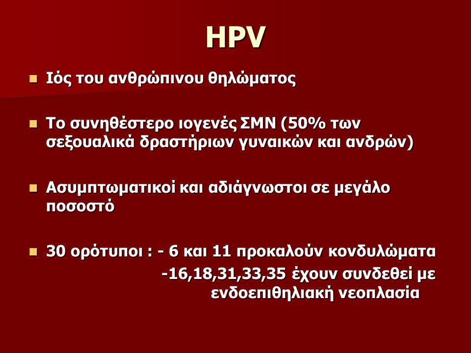 ΗPV Ιός του ανθρώπινου θηλώματος