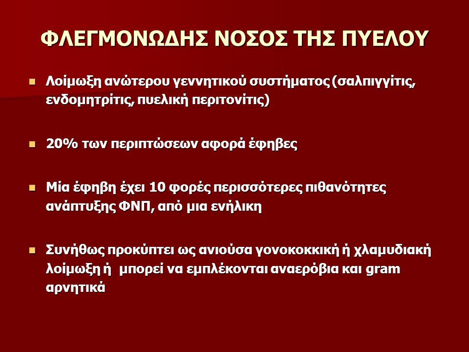 ΦΛΕΓΜΟΝΩΔΗΣ ΝΟΣΟΣ ΤΗΣ ΠΥΕΛΟΥ