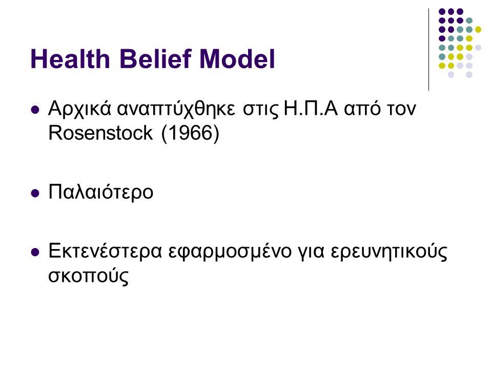 Health Belief Model Αρχικά αναπτύχθηκε στις Η.Π.Α από τον Rosenstock (1966) Παλαιότερο. Εκτενέστερα εφαρμοσμένο για ερευνητικούς σκοπούς.