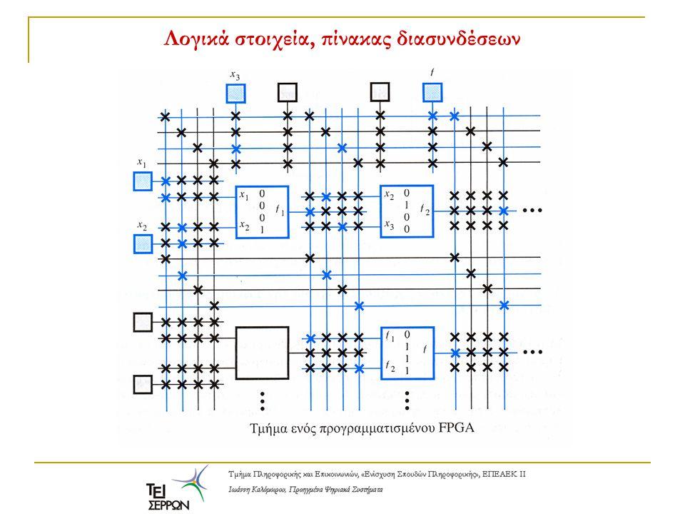 Λογικά στοιχεία, πίνακας διασυνδέσεων