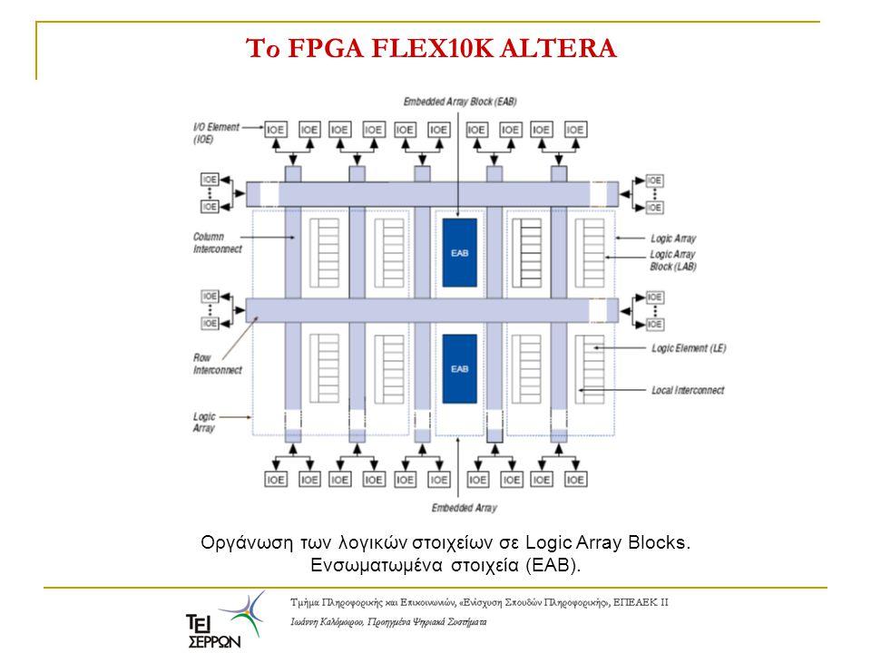 Το FPGA FLEX10K ALTERA Οργάνωση των λογικών στοιχείων σε Logic Array Blocks.