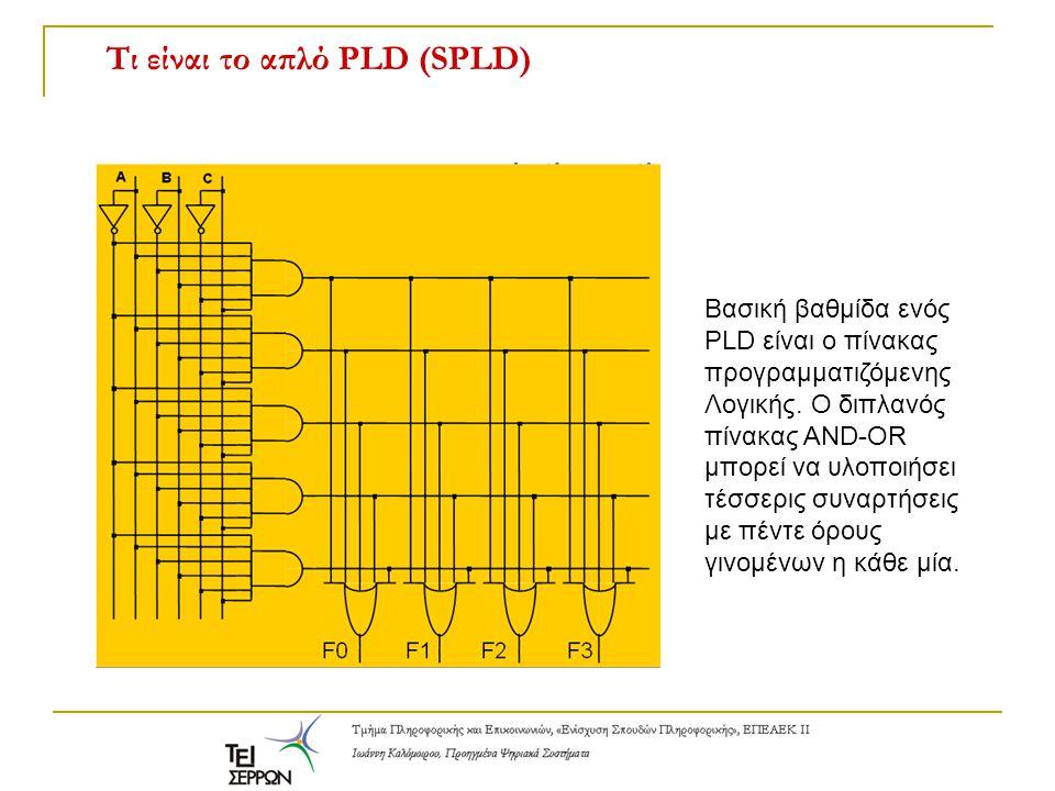 Τι είναι το απλό PLD (SPLD)