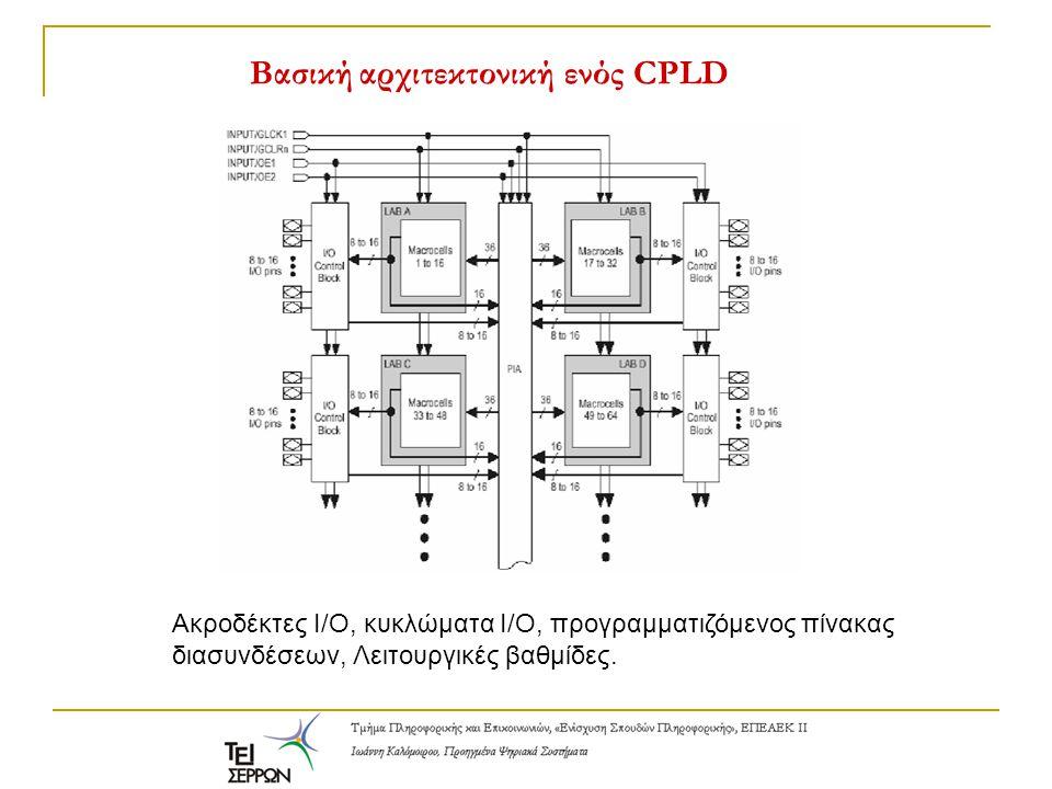 Βασική αρχιτεκτονική ενός CPLD