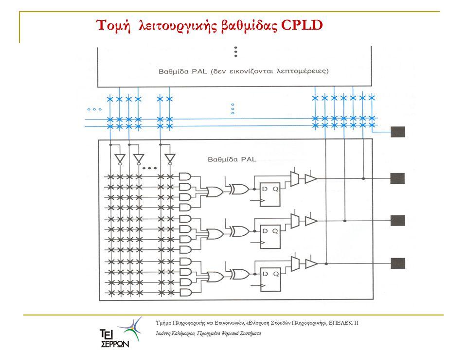 Τομή λειτουργικής βαθμίδας CPLD