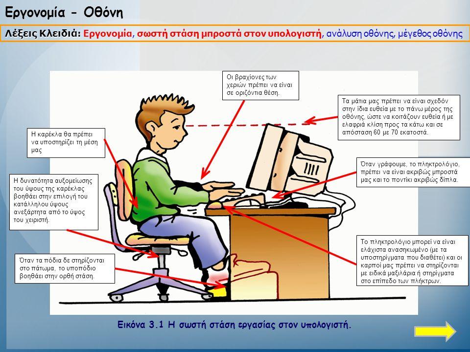 Εικόνα 3.1 Η σωστή στάση εργασίας στον υπολογιστή.