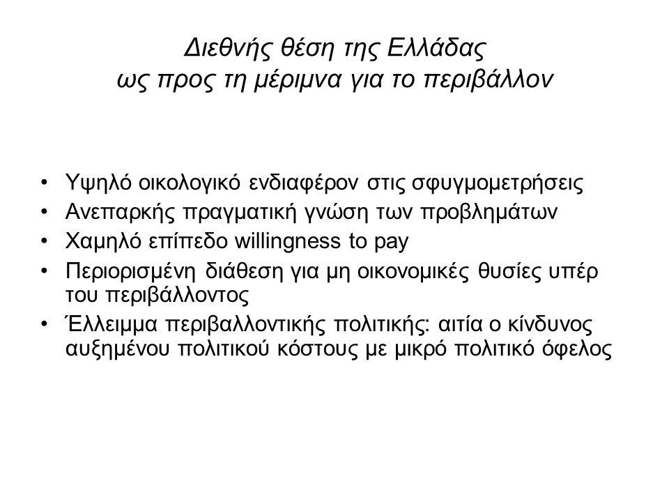 Διεθνής θέση της Ελλάδας ως προς τη μέριμνα για το περιβάλλον