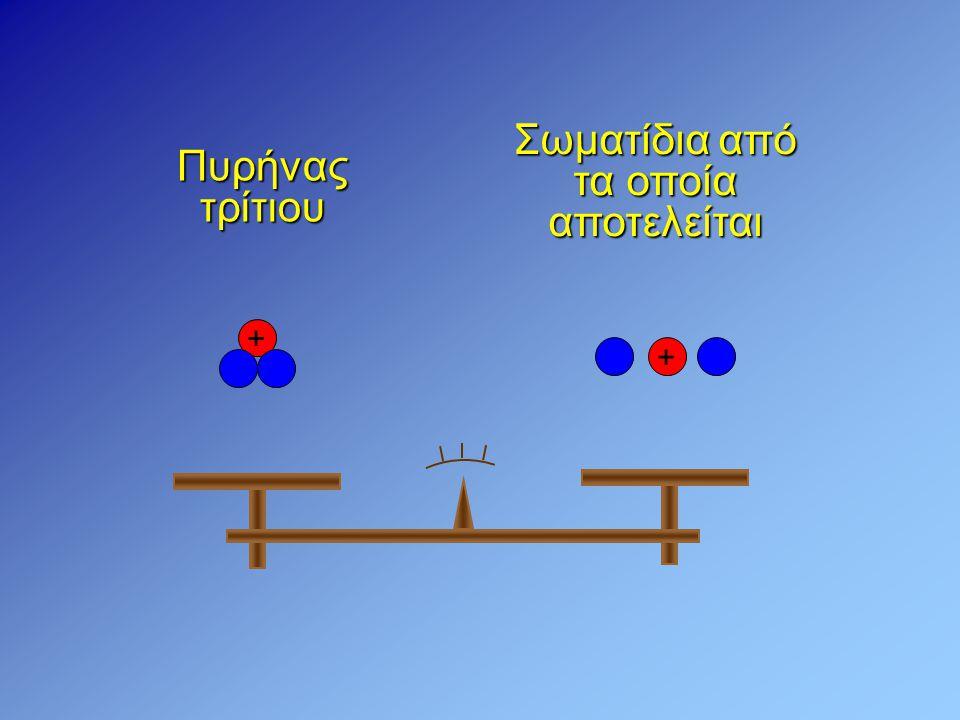 Σωματίδια από τα οποία αποτελείται