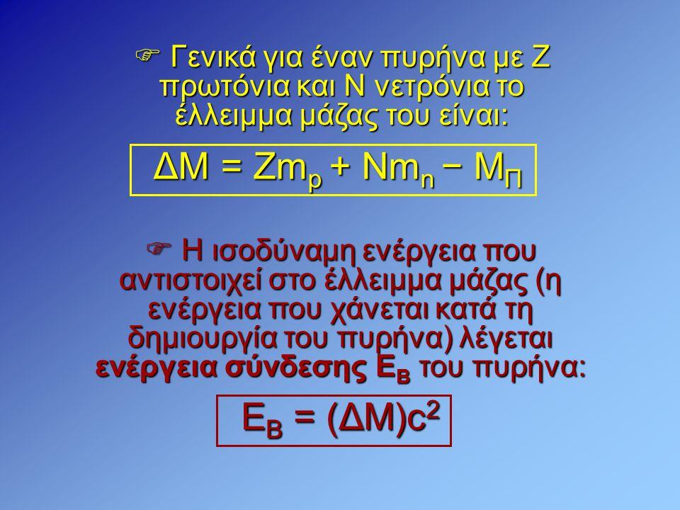 ΔΜ = Ζmp + Nmn − MΠ ΕΒ = (ΔΜ)c2