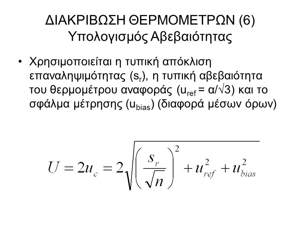 ΔΙΑΚΡΙΒΩΣΗ ΘΕΡΜΟΜΕΤΡΩΝ (6) Υπολογισμός Αβεβαιότητας