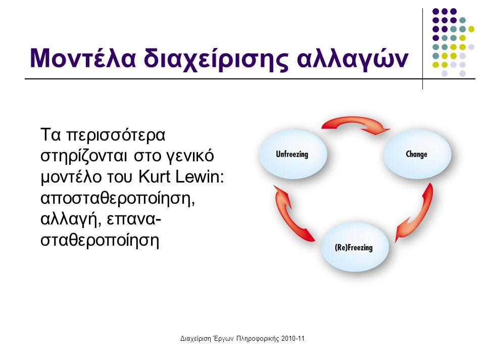 Μοντέλα διαχείρισης αλλαγών