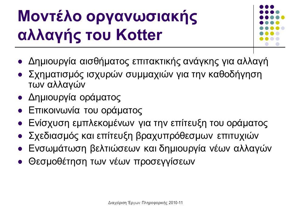 Μοντέλο οργανωσιακής αλλαγής του Kotter