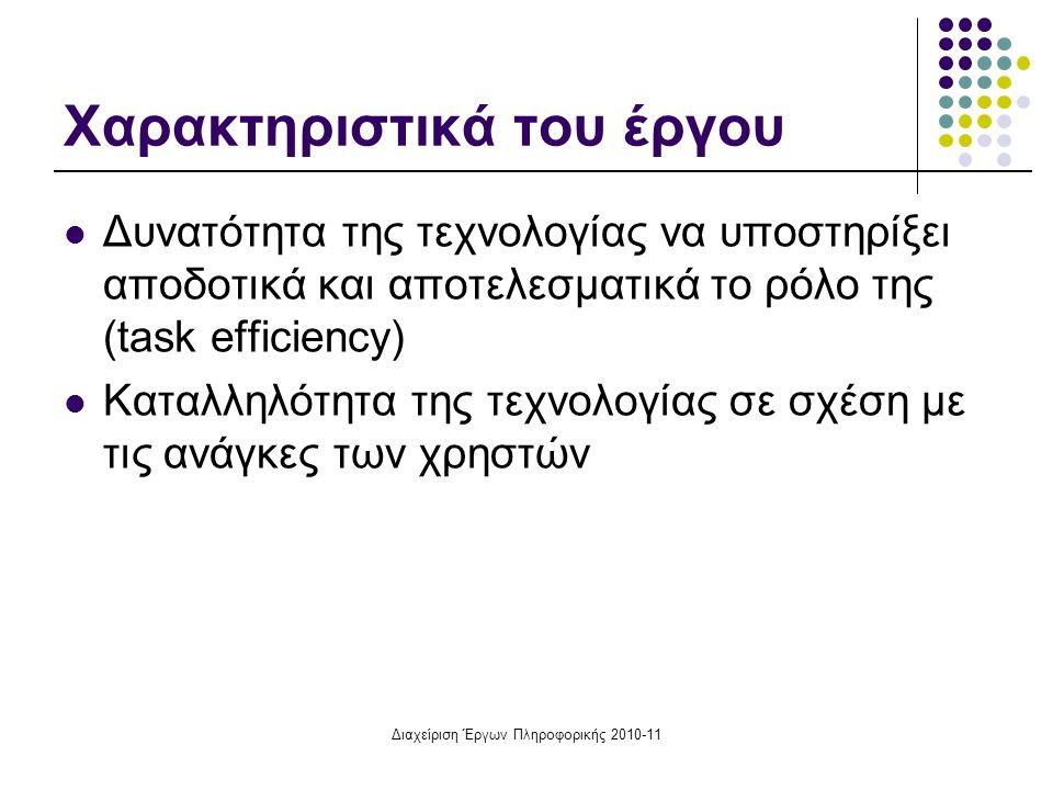 Χαρακτηριστικά του έργου