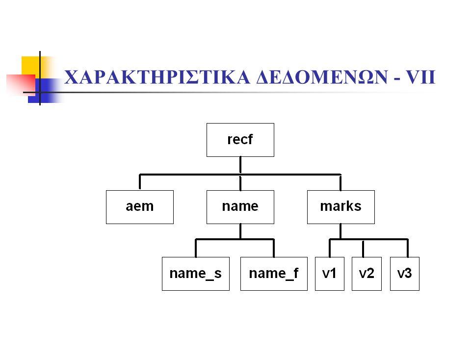 ΧΑΡΑΚΤΗΡΙΣΤΙΚΑ ΔΕΔΟΜΕΝΩΝ - VΙΙ