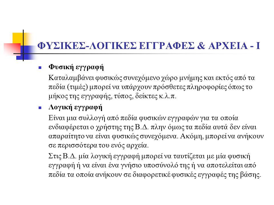 ΦΥΣΙΚΕΣ-ΛΟΓΙΚΕΣ ΕΓΓΡΑΦΕΣ & ΑΡΧΕΙΑ - Ι