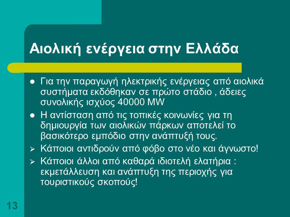 Αιολική ενέργεια στην Ελλάδα