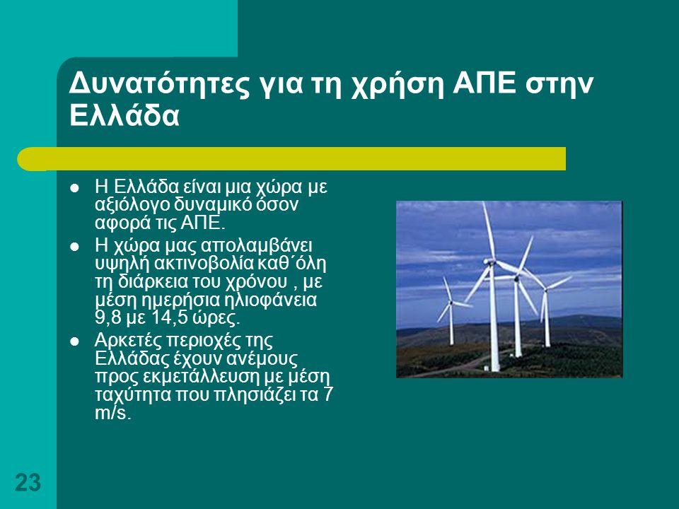 Δυνατότητες για τη χρήση ΑΠΕ στην Ελλάδα