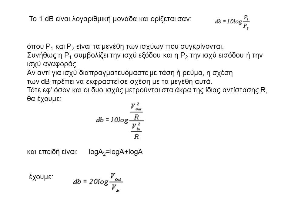 Το 1 dB είναι λογαριθμική μονάδα και ορίζεται σαν: