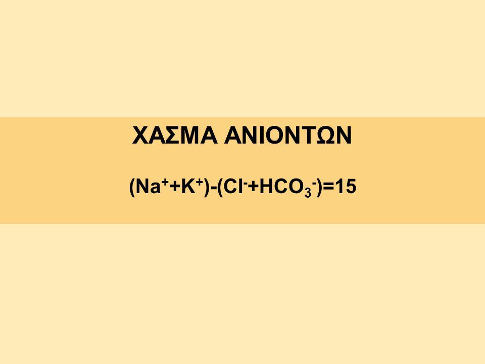(Na++K+)-(CI-+HCO3-)=15