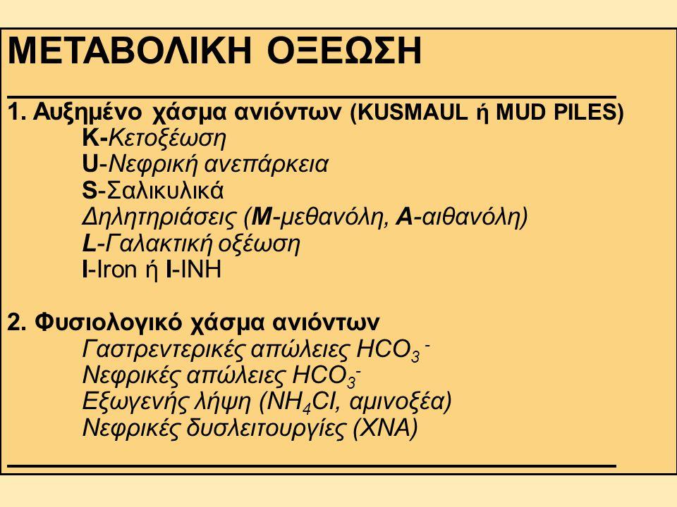 ΜΕΤΑΒΟΛΙΚΗ ΟΞΕΩΣΗ 1. Αυξημένο χάσμα ανιόντων (KUSMAUL ή MUD PILES)