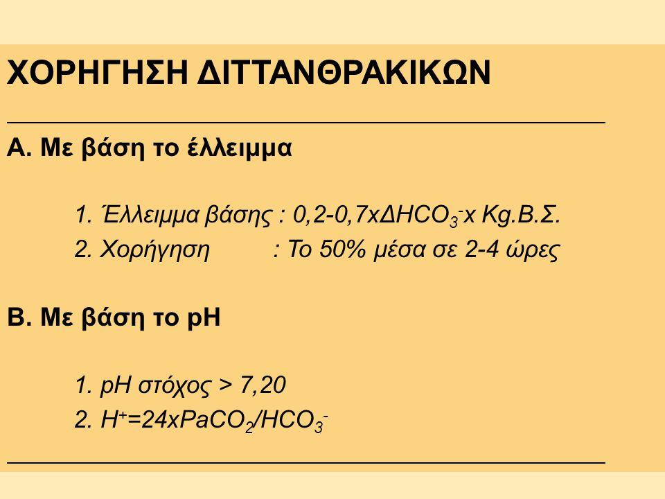 ΧΟΡΗΓΗΣΗ ΔΙΤΤΑΝΘΡΑΚΙΚΩΝ